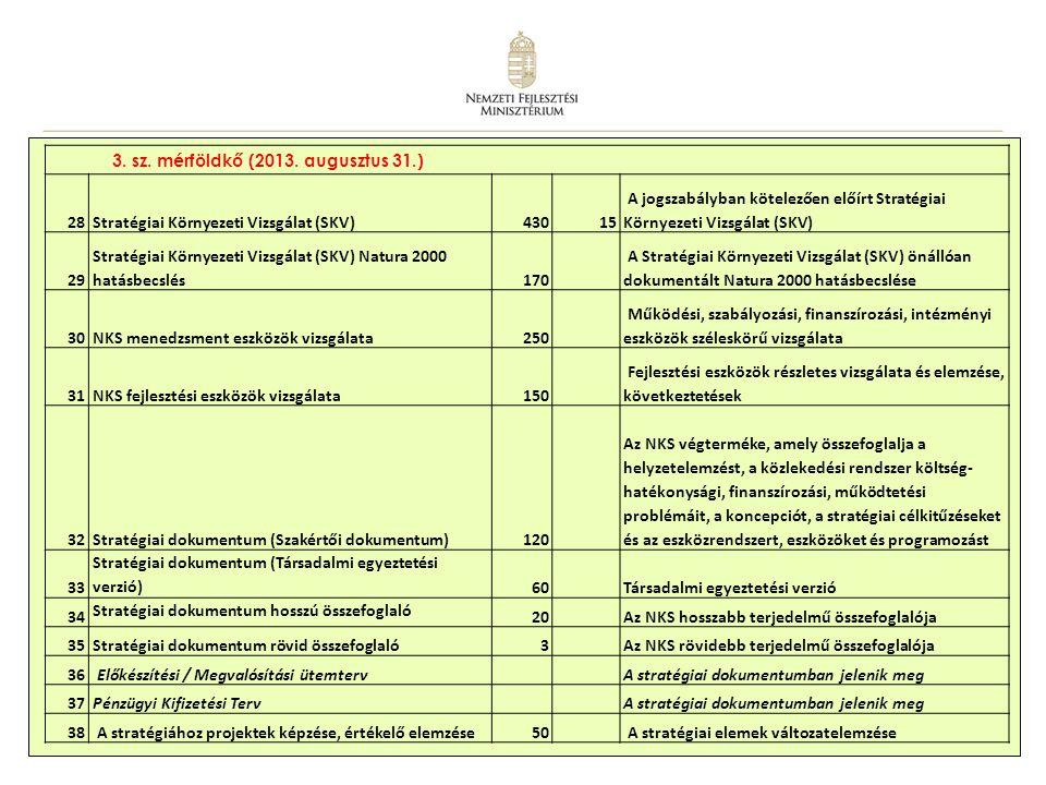 8 3. sz. mérföldkő (2013. augusztus 31.) 28Stratégiai Környezeti Vizsgálat (SKV)43015 A jogszabályban kötelezően előírt Stratégiai Környezeti Vizsgála