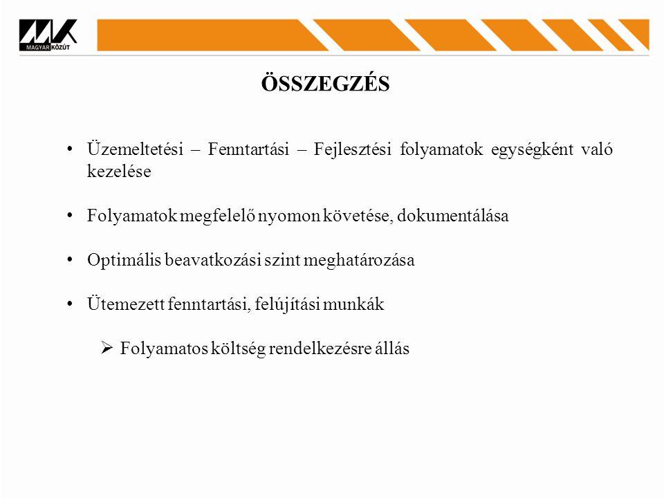 Üzemeltetési – Fenntartási – Fejlesztési folyamatok egységként való kezelése Folyamatok megfelelő nyomon követése, dokumentálása Optimális beavatkozási szint meghatározása Ütemezett fenntartási, felújítási munkák  Folyamatos költség rendelkezésre állás ÖSSZEGZÉS