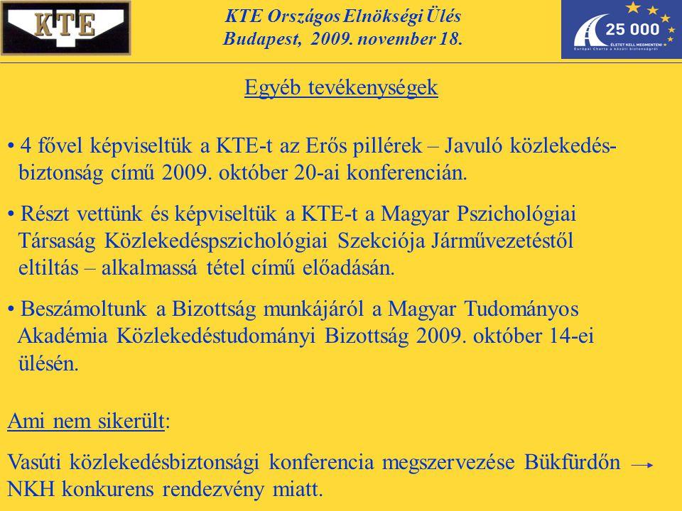 KTE Országos Elnökségi Ülés Budapest, 2009. november 18. Egyéb tevékenységek 4 fővel képviseltük a KTE-t az Erős pillérek – Javuló közlekedés- biztons