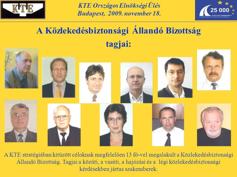 A Közlekedésbiztonsági Állandó Bizottság tagjai: KTE Országos Elnökségi Ülés Budapest, 2009. november 18. A KTE stratégiában kitűzött céloknak megfele