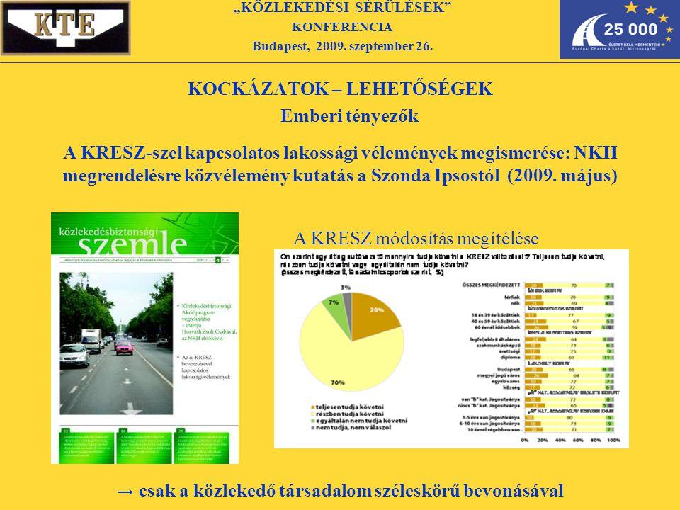 """KOCKÁZATOK – LEHETŐSÉGEK Emberi tényezők """"KÖZLEKEDÉSI SÉRÜLÉSEK KONFERENCIA Budapest, 2009."""