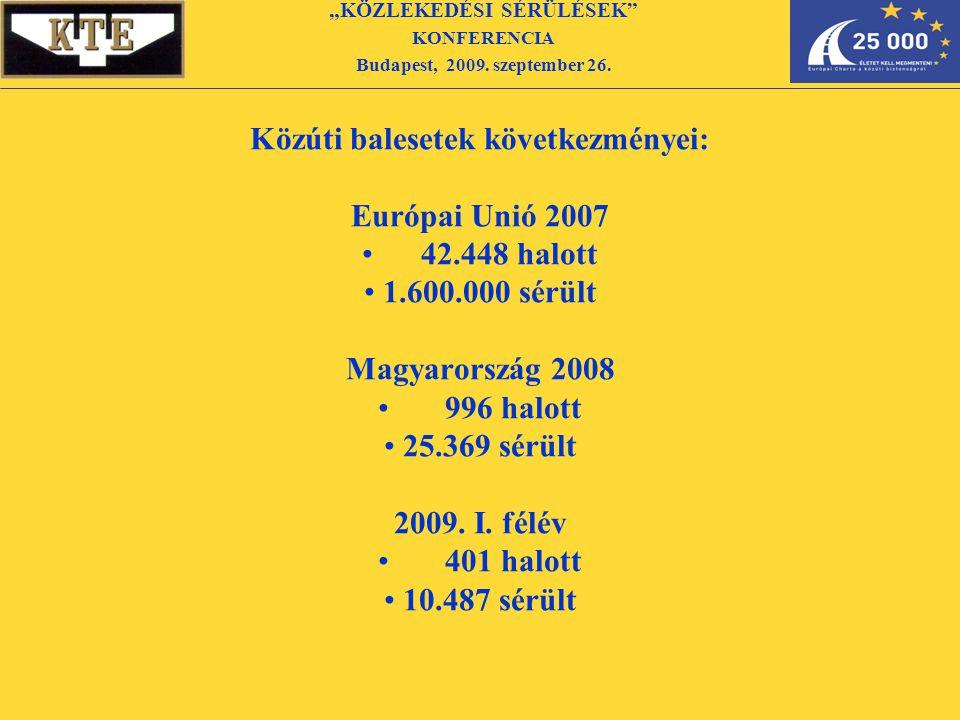 Közúti balesetek következményei: Európai Unió 2007 42.448 halott 1.600.000 sérült Magyarország 2008 996 halott 25.369 sérült 2009.