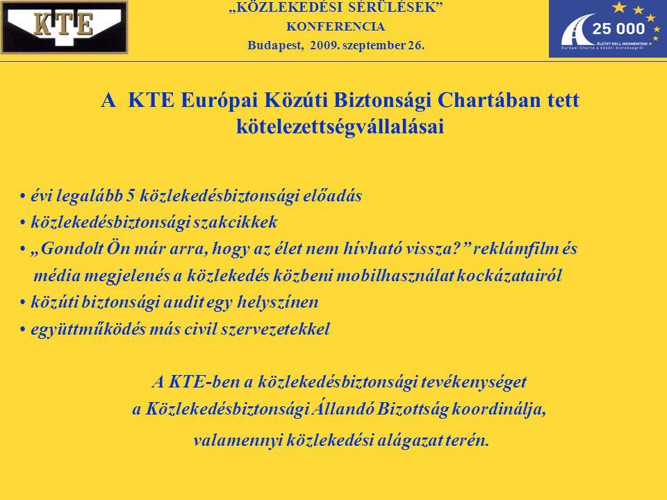 """A KTE Európai Közúti Biztonsági Chartában tett kötelezettségvállalásai évi legalább 5 közlekedésbiztonsági előadás közlekedésbiztonsági szakcikkek """"Gondolt Ön már arra, hogy az élet nem hívható vissza? reklámfilm és média megjelenés a közlekedés közbeni mobilhasználat kockázatairól közúti biztonsági audit egy helyszínen együttműködés más civil szervezetekkel A KTE-ben a közlekedésbiztonsági tevékenységet a Közlekedésbiztonsági Állandó Bizottság koordinálja, valamennyi közlekedési alágazat terén."""
