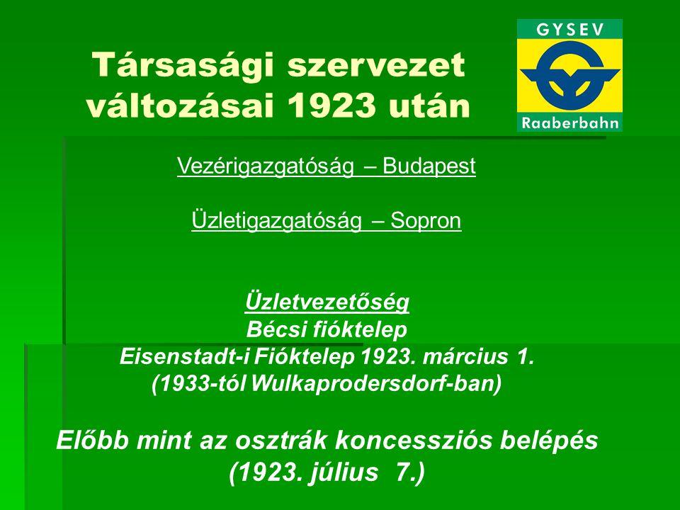 Társasági szervezet változásai 1923 után Vezérigazgatóság – Budapest Üzletigazgatóság – Sopron Üzletvezetőség Bécsi fióktelep Eisenstadt-i Fióktelep 1923.