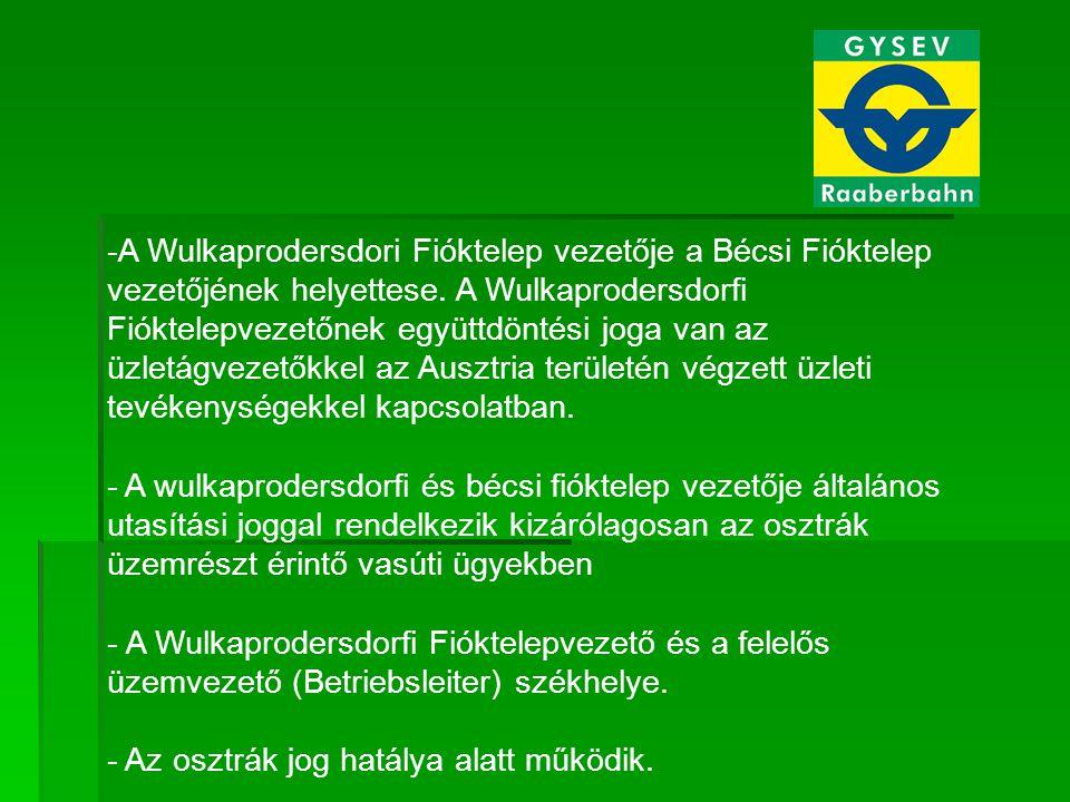 -A Wulkaprodersdori Fióktelep vezetője a Bécsi Fióktelep vezetőjének helyettese. A Wulkaprodersdorfi Fióktelepvezetőnek együttdöntési joga van az üzle