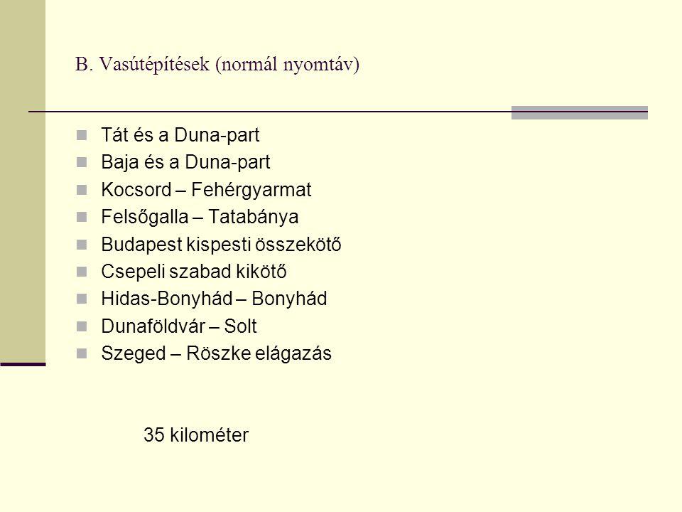 B. Vasútépítések (normál nyomtáv) Tát és a Duna-part Baja és a Duna-part Kocsord – Fehérgyarmat Felsőgalla – Tatabánya Budapest kispesti összekötő Cse