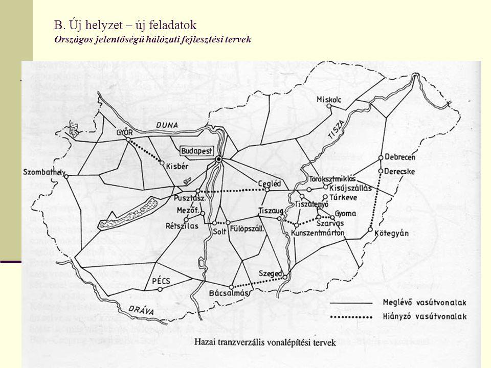 B. Új helyzet – új feladatok Országos jelentőségű hálózati fejlesztési tervek