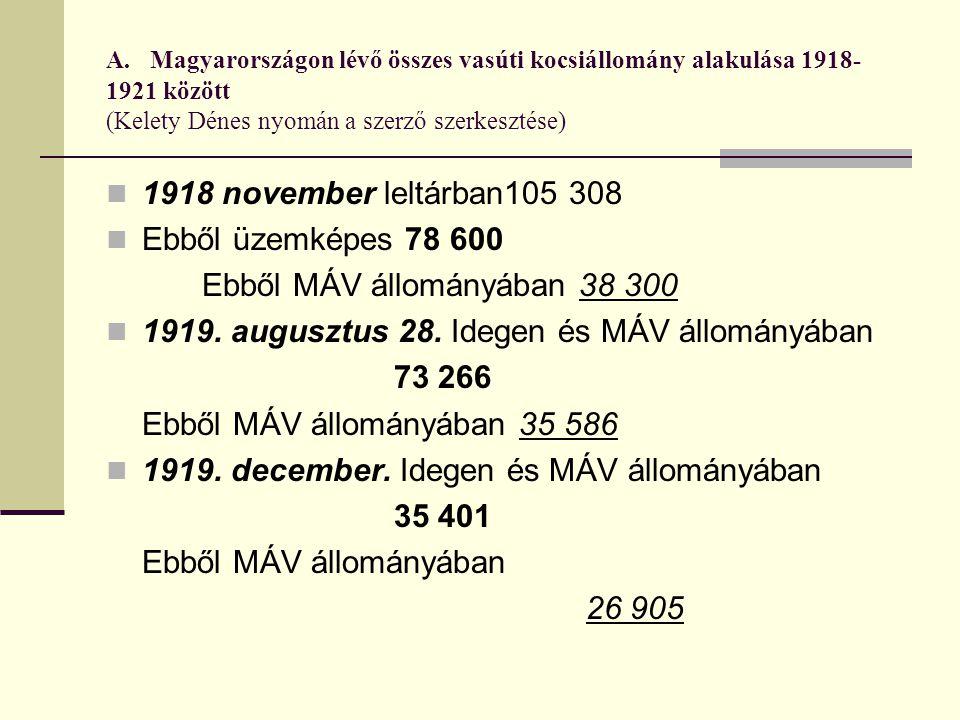 A. Magyarországon lévő összes vasúti kocsiállomány alakulása 1918- 1921 között (Kelety Dénes nyomán a szerző szerkesztése) 1918 november leltárban105