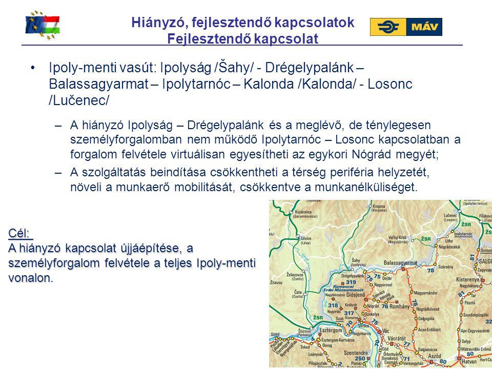 Hiányzó, fejlesztendő kapcsolatok Fejlesztendő kapcsolat Ipoly-menti vasút: Ipolyság /Šahy/ - Drégelypalánk – Balassagyarmat – Ipolytarnóc – Kalonda /
