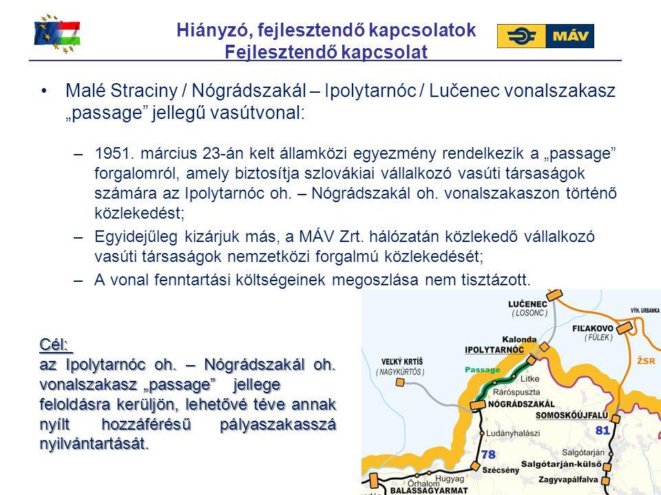 """Hiányzó, fejlesztendő kapcsolatok Fejlesztendő kapcsolat Malé Straciny / Nógrádszakál – Ipolytarnóc / Lučenec vonalszakasz """"passage"""" jellegű vasútvona"""