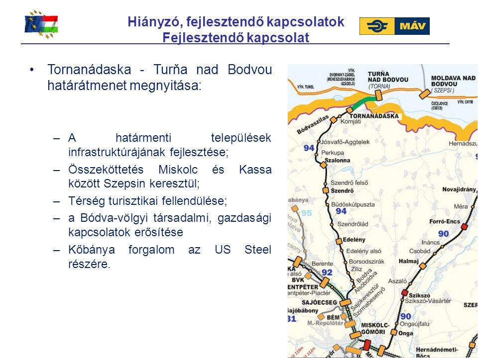 Tornanádaska - Turňa nad Bodvou határátmenet megnyitása: –A határmenti települések infrastruktúrájának fejlesztése; –Összeköttetés Miskolc és Kassa kö