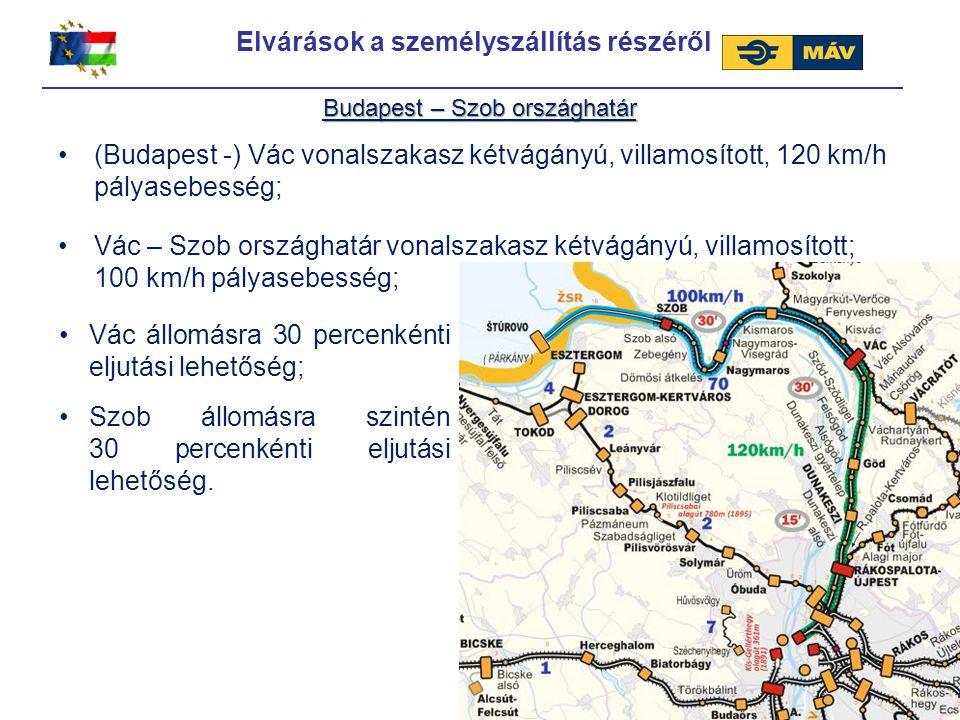 (Budapest -) Vác vonalszakasz kétvágányú, villamosított, 120 km/h pályasebesség; Vác – Szob országhatár vonalszakasz kétvágányú, villamosított; 100 km