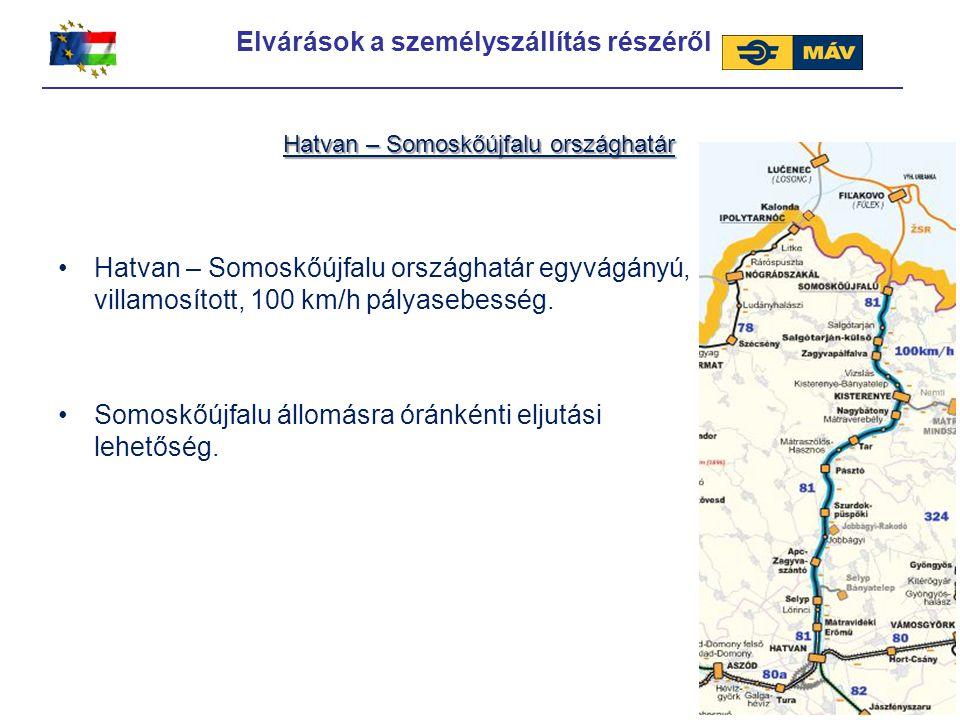 Hatvan – Somoskőújfalu országhatár egyvágányú, villamosított, 100 km/h pályasebesség. Somoskőújfalu állomásra óránkénti eljutási lehetőség. Elvárások