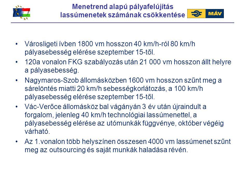 Menetrend alapú pályafelújítás lassúmenetek számának csökkentése Városligeti ívben 1800 vm hosszon 40 km/h-ról 80 km/h pályasebesség elérése szeptembe