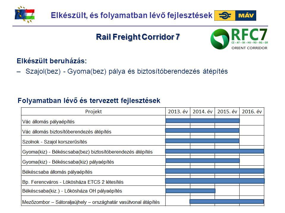 Elkészült, és folyamatban lévő fejlesztések Elkészült beruházás: –Szajol(bez) - Gyoma(bez) pálya és biztosítóberendezés átépítés Rail Freight Corridor