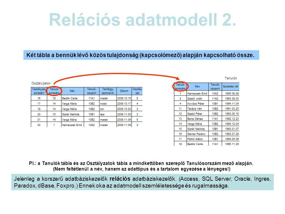 Relációs adatmodell 2.