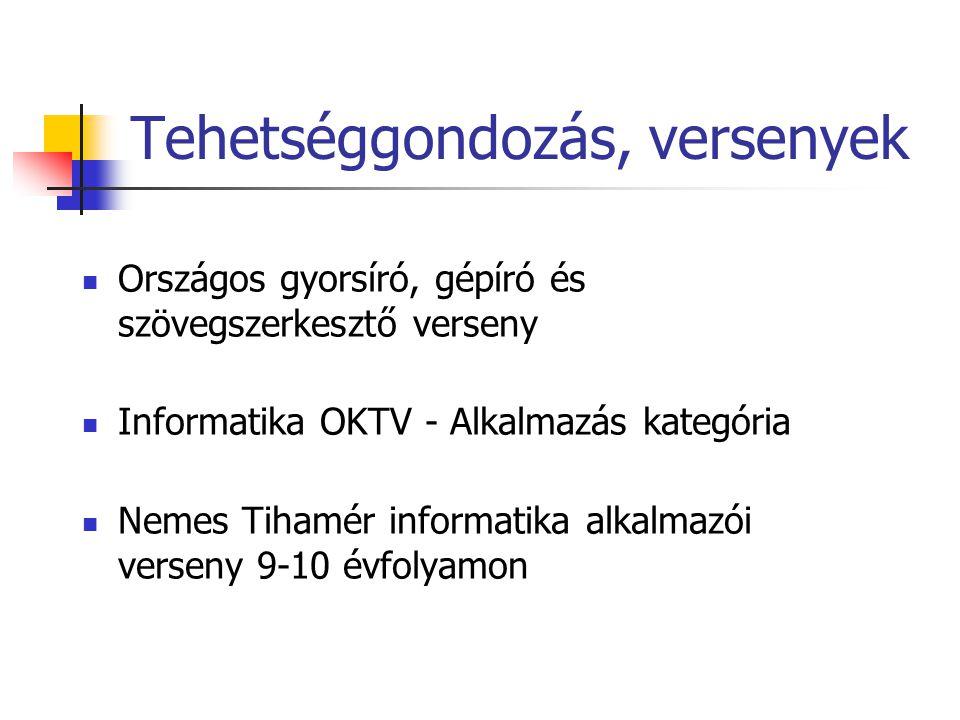 Tehetséggondozás, versenyek Országos gyorsíró, gépíró és szövegszerkesztő verseny Informatika OKTV - Alkalmazás kategória Nemes Tihamér informatika alkalmazói verseny 9-10 évfolyamon