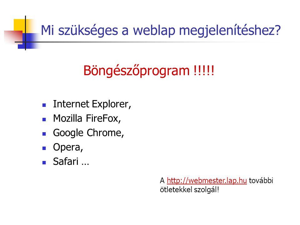 Mi szükséges az interneten való megjelenítéshez.
