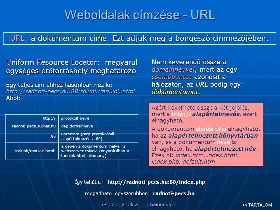 Weboldalak címzése - URL Egy teljes cím ehhez hasonlóan néz ki: http://radnoti-pecs.hu:80/rolunk/tanulok.htmlAhol: http:// protokoll neve radnoti-pecs