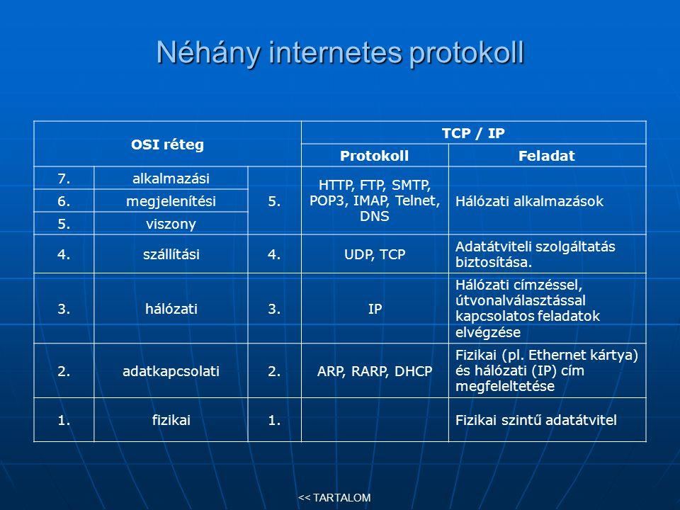 Néhány internetes protokoll OSI réteg TCP / IP ProtokollFeladat 7.alkalmazási 5. HTTP, FTP, SMTP, POP3, IMAP, Telnet, DNS Hálózati alkalmazások 6.megj
