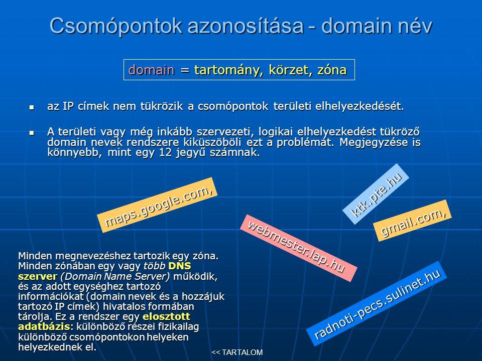 Csomópontok azonosítása - domain név az az IP címek nem tükrözik a csomópontok területi elhelyezkedését. Aterületi vagy még inkább szervezeti, logikai