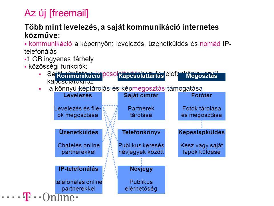 Az új [freemail] Több mint levelezés, a saját kommunikáció internetes közműve:  kommunikáció a képernyőn: levelezés, üzenetküldés és nomád IP- telefo
