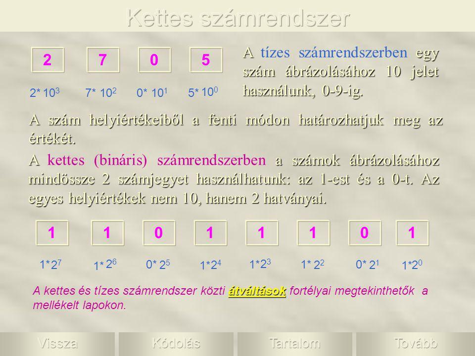 A a számok ábrázolásához mindössze 2 számjegyet használhatunk: az 1-est és a 0-t. Az egyes helyiértékek nem 10, hanem 2 hatványai. A kettes (bináris)