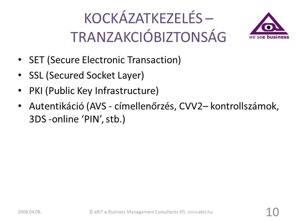 KOCKÁZATKEZELÉS – TRANZAKCIÓBIZTONSÁG SET (Secure Electronic Transaction) SSL (Secured Socket Layer) PKI (Public Key Infrastructure) Autentikáció (AVS