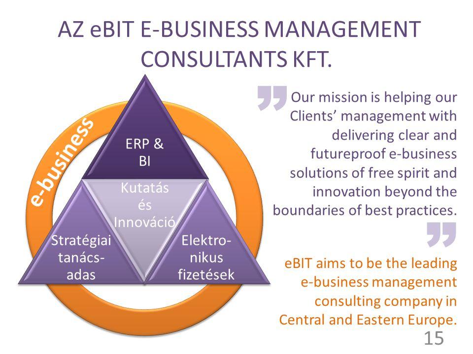 AZ eBIT E-BUSINESS MANAGEMENT CONSULTANTS KFT. ERP & BI Stratégiai tanács- adas Kutatás és Innováció Elektro- nikus fizetések 15 e-business Our missio