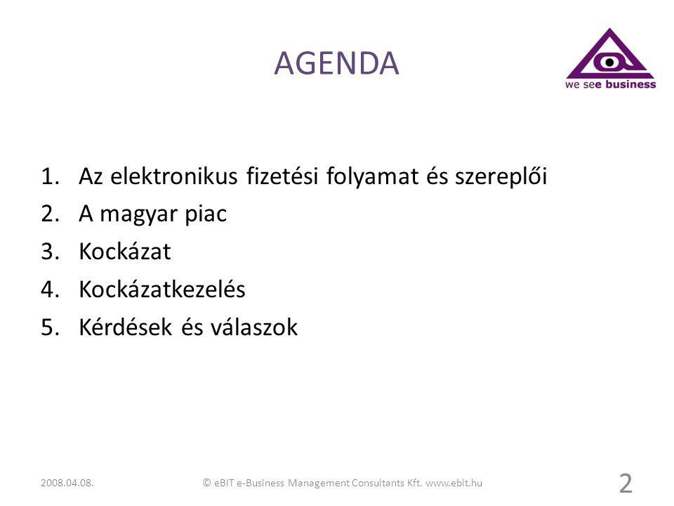 AGENDA 1.Az elektronikus fizetési folyamat és szereplői 2.A magyar piac 3.Kockázat 4.Kockázatkezelés 5.Kérdések és válaszok 2 © eBIT e-Business Manage