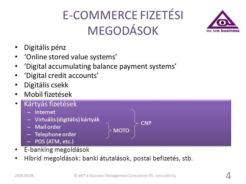 E-COMMERCE FIZETÉSI MEGODÁSOK Digitális pénz 'Online stored value systems' 'Digital accumulating balance payment systems' 'Digital credit accounts' Di
