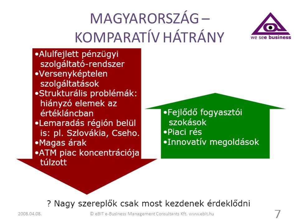 MAGYARORSZÁG – KOMPARATÍV HÁTRÁNY 7 © eBIT e-Business Management Consultants Kft. www.ebit.hu2008.04.08.