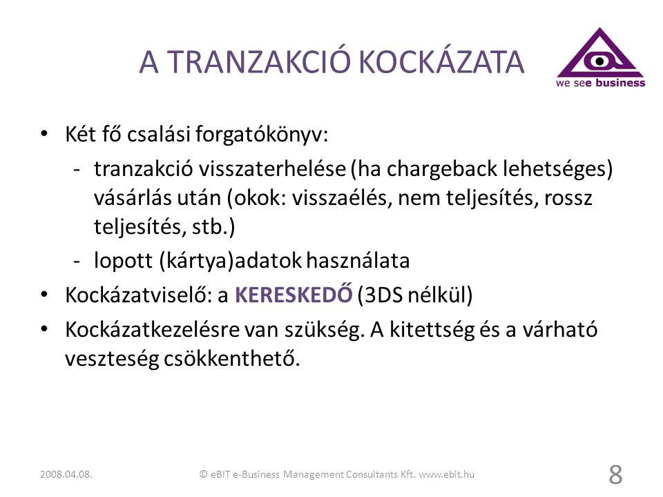 A TRANZAKCIÓ KOCKÁZATA Két fő csalási forgatókönyv: -tranzakció visszaterhelése (ha chargeback lehetséges) vásárlás után (okok: visszaélés, nem teljes