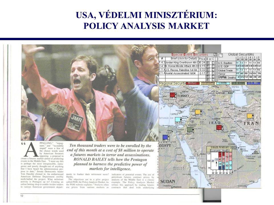 USA, VÉDELMI MINISZTÉRIUM: POLICY ANALYSIS MARKET
