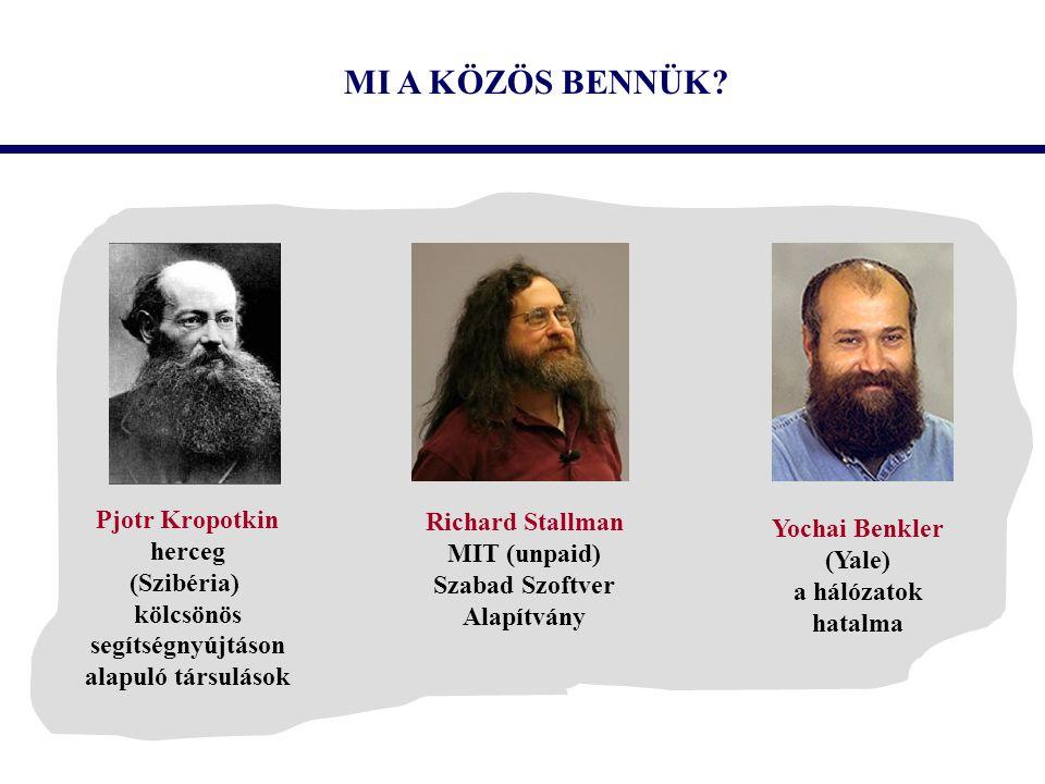 Pjotr Kropotkin herceg (Szibéria) kölcsönös segítségnyújtáson alapuló társulások Yochai Benkler (Yale) a hálózatok hatalma MI A KÖZÖS BENNÜK.