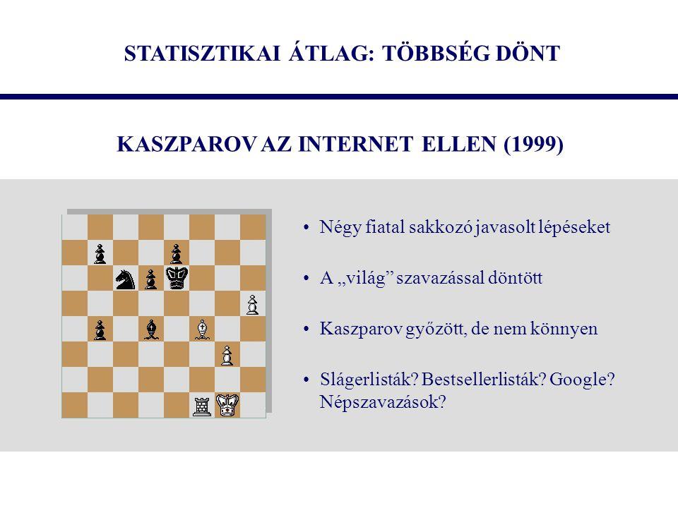 """STATISZTIKAI ÁTLAG: TÖBBSÉG DÖNT Négy fiatal sakkozó javasolt lépéseket A """"világ szavazással döntött Kaszparov győzött, de nem könnyen Slágerlisták."""