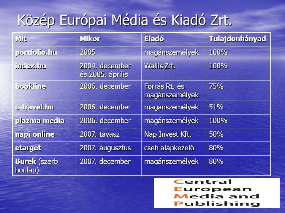 Közép Európai Média és Kiadó Zrt.