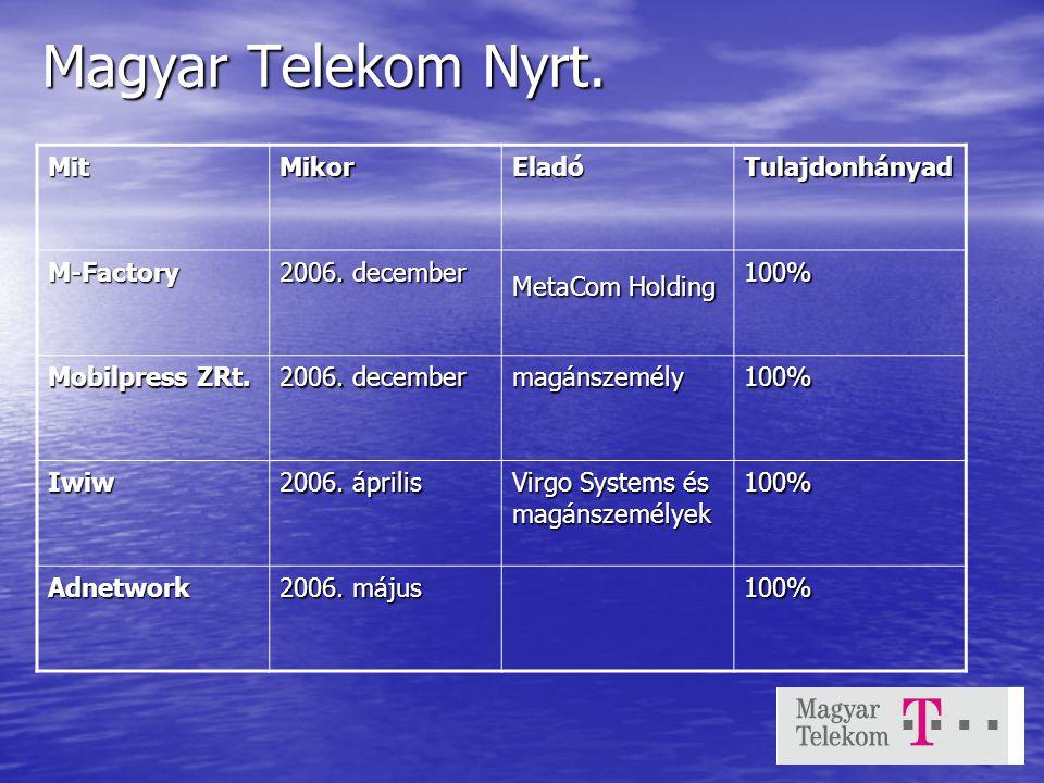Magyar Telekom Nyrt.MitMikorEladóTulajdonhányad M-Factory 2006.