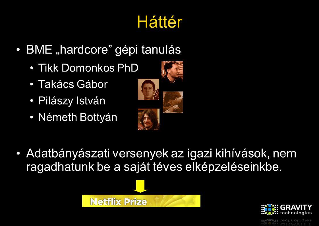 """Háttér BME """"hardcore gépi tanulás Tikk Domonkos PhD Takács Gábor Pilászy István Németh Bottyán Adatbányászati versenyek az igazi kihívások, nem ragadhatunk be a saját téves elképzeléseinkbe."""