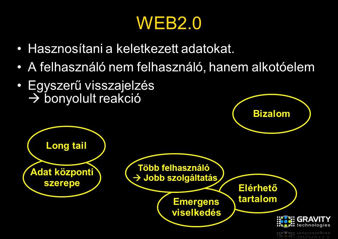 WEB2.0 Hasznosítani a keletkezett adatokat.