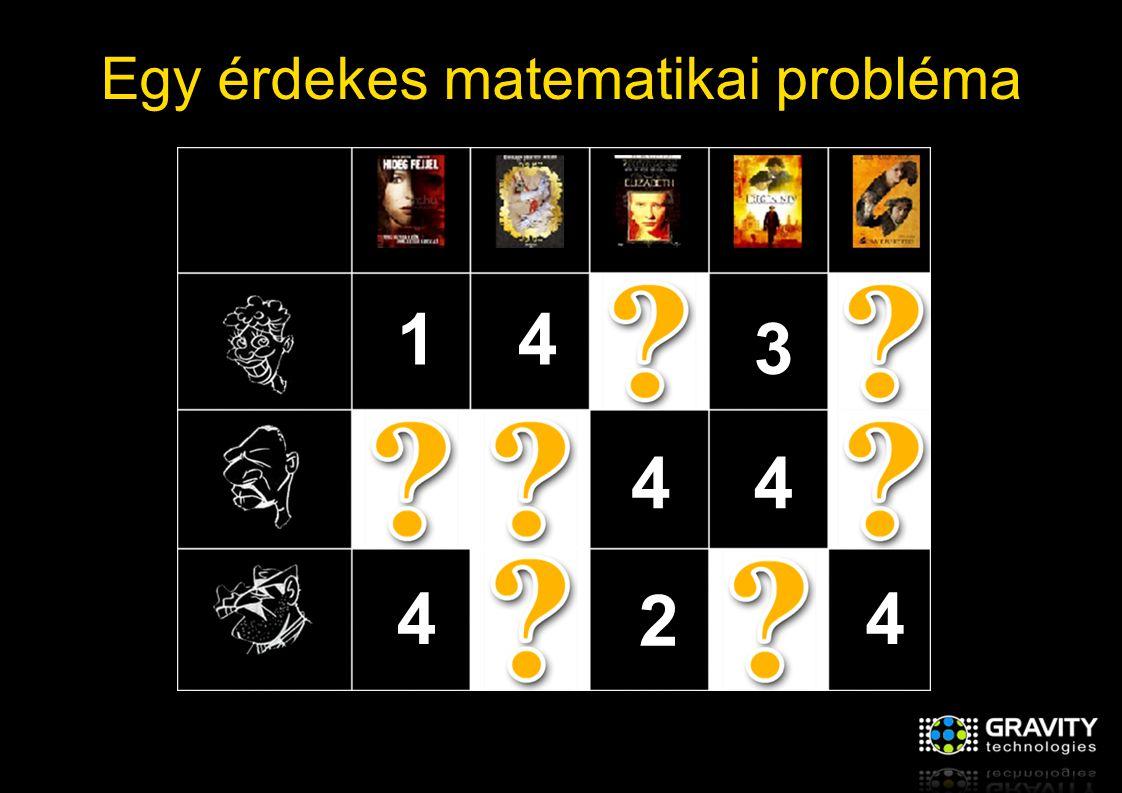 Egy érdekes matematikai probléma 14 3 44 2 44