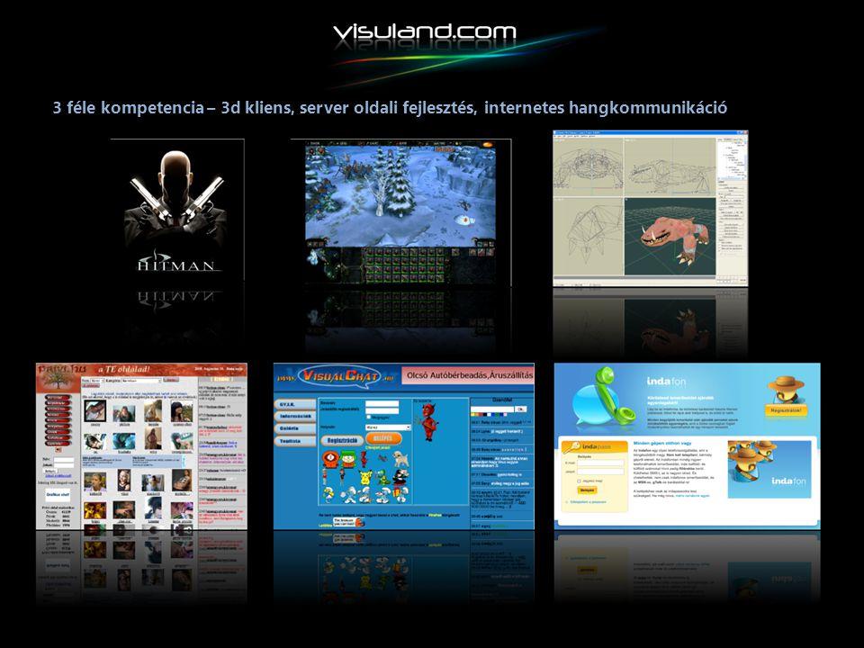 A Visuland Élő hangkommunikációra és minijátékokra épülő virtuális valóság Célkitűzések - Élő hangkommunikáció (is) - Sok és sokféle minigame és minialkalmazás - Felhasználók által szerkeszthető helyszínek, játékok - Kis méret, gyorsan, egy kattintással elérhető - Könnyen gyorsan integrálható bármilyen weboldalra