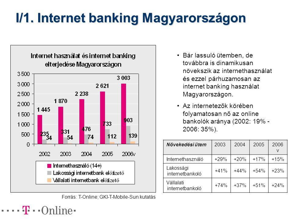 I/1. Internet banking Magyarországon Bár lassuló ütemben, de továbbra is dinamikusan növekszik az internethasználat és ezzel párhuzamosan az internet