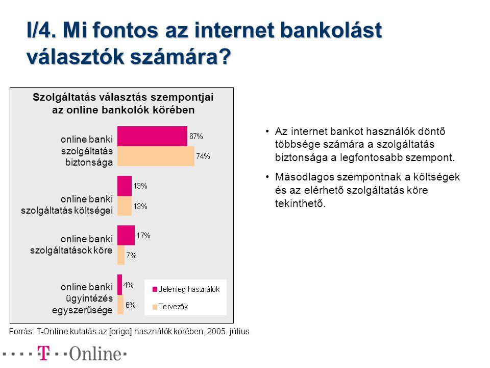 I/4. Mi fontos az internet bankolást választók számára? online banki szolgáltatás biztonsága online banki szolgáltatás költségei online banki szolgált