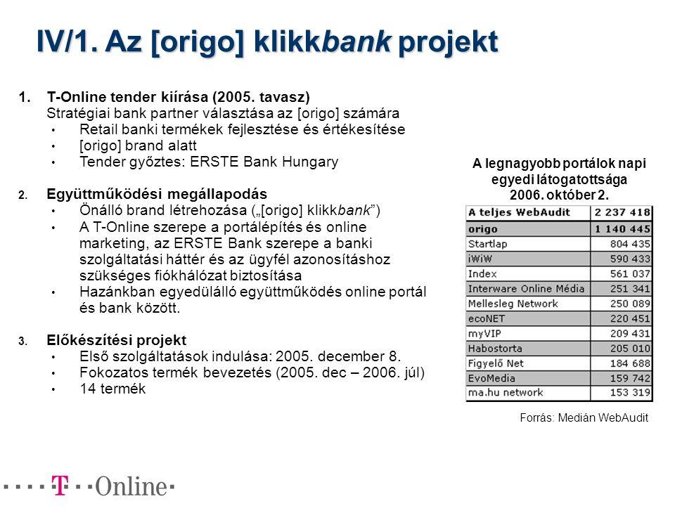 IV/1. Az [origo] klikkbank projekt 1. T-Online tender kiírása (2005. tavasz) Stratégiai bank partner választása az [origo] számára Retail banki termék