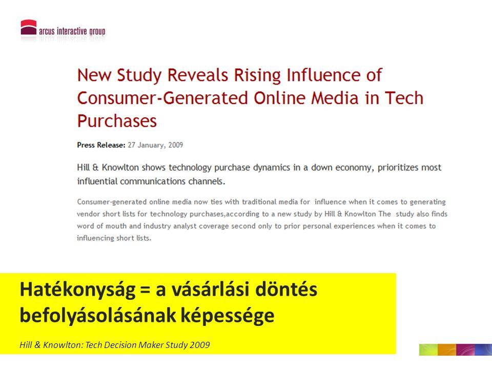 Hatékonyság = a vásárlási döntés befolyásolásának képessége Hill & Knowlton: Tech Decision Maker Study 2009