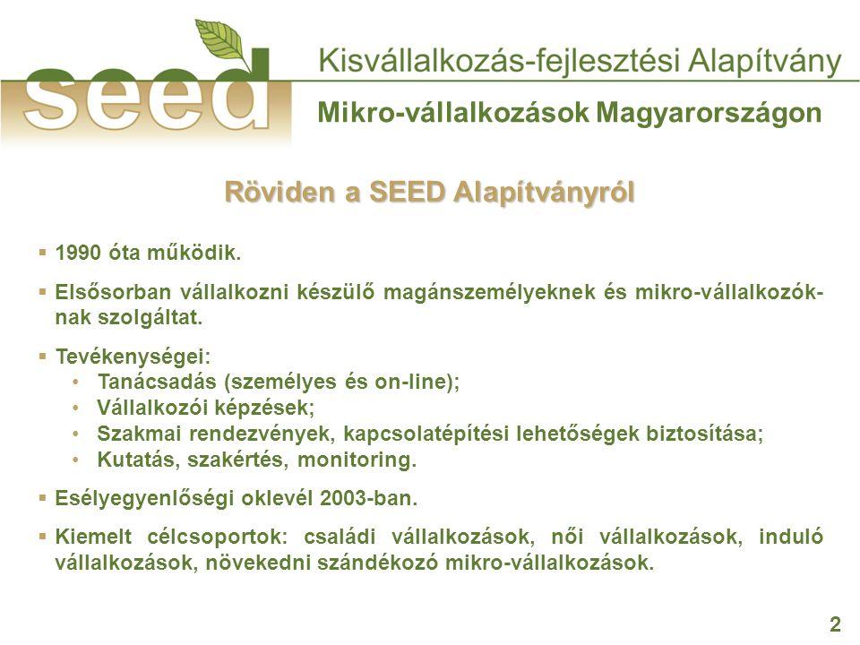 2 Mikro-vállalkozások Magyarországon Röviden a SEED Alapítványról  1990 óta működik.  Elsősorban vállalkozni készülő magánszemélyeknek és mikro-váll