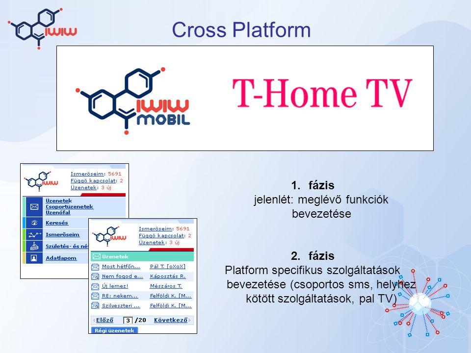 Cross Platform 1.fázis jelenlét: meglévő funkciók bevezetése 2.fázis Platform specifikus szolgáltatások bevezetése (csoportos sms, helyhez kötött szolgáltatások, pal TV)