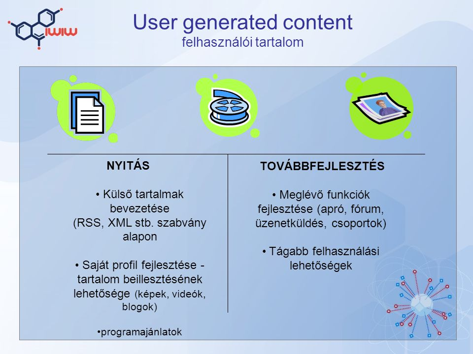 User generated content felhasználói tartalom NYITÁS Külső tartalmak bevezetése (RSS, XML stb.