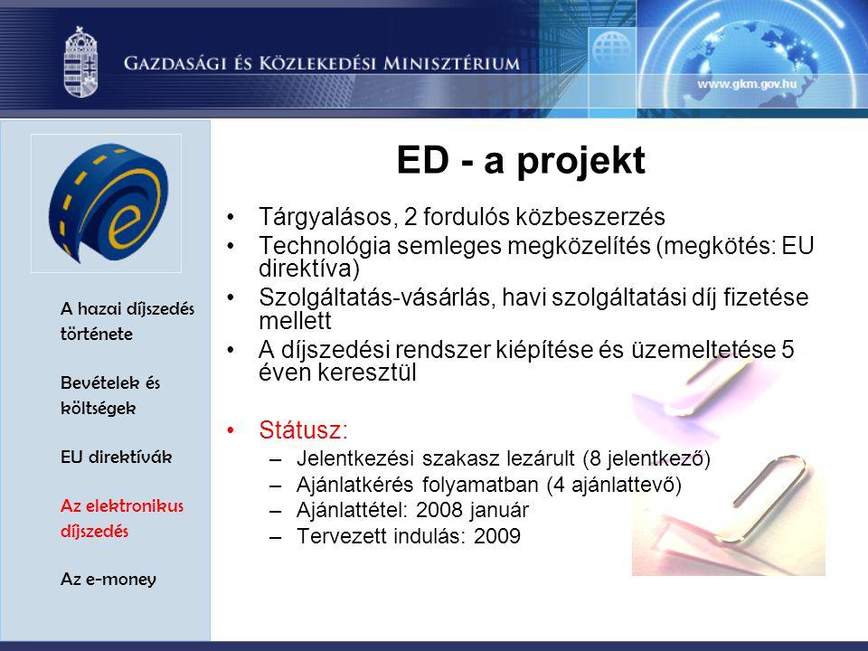 A hazai díjszedés története Bevételek és költségek EU direktívák Az elektronikus díjszedés Az e-money Tárgyalásos, 2 fordulós közbeszerzés Technológia semleges megközelítés (megkötés: EU direktíva) Szolgáltatás-vásárlás, havi szolgáltatási díj fizetése mellett A díjszedési rendszer kiépítése és üzemeltetése 5 éven keresztül Státusz: –Jelentkezési szakasz lezárult (8 jelentkező) –Ajánlatkérés folyamatban (4 ajánlattevő) –Ajánlattétel: 2008 január –Tervezett indulás: 2009 ED - a projekt